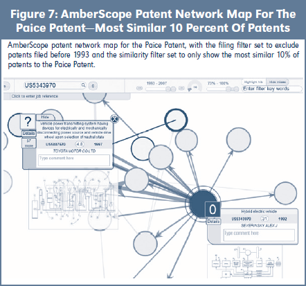 Figure 7: AmberScope Patent Network Map For The Paice Patent—Most Similar 10 Percent Of Patents