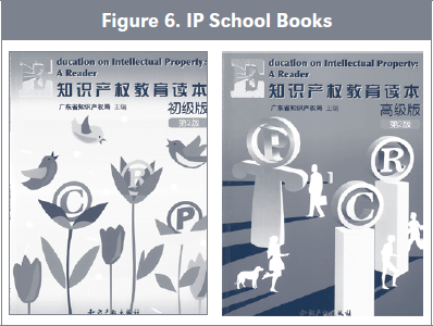 Figure 6. IP School Books